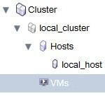 oVirt Cluster Host VM View