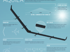 Facebook Aquila Internetdrone