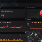 FreeNAS 11 Dashboard