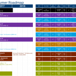 Intel NUC Roadmap 2016 217 2018