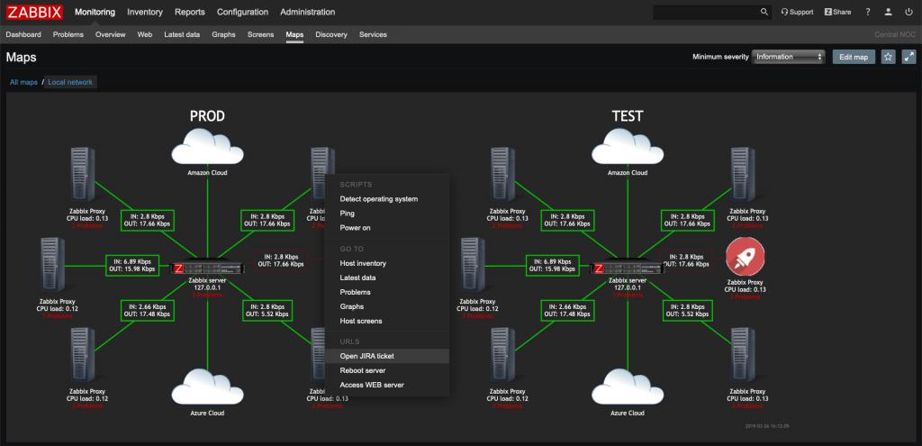 Zabbix Monitoring 4.2 Net Map