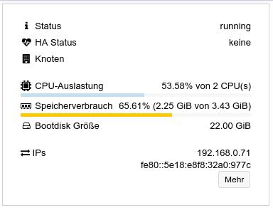 ProxmoxVE VM Status with Guest